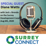 Surrey Development Corp